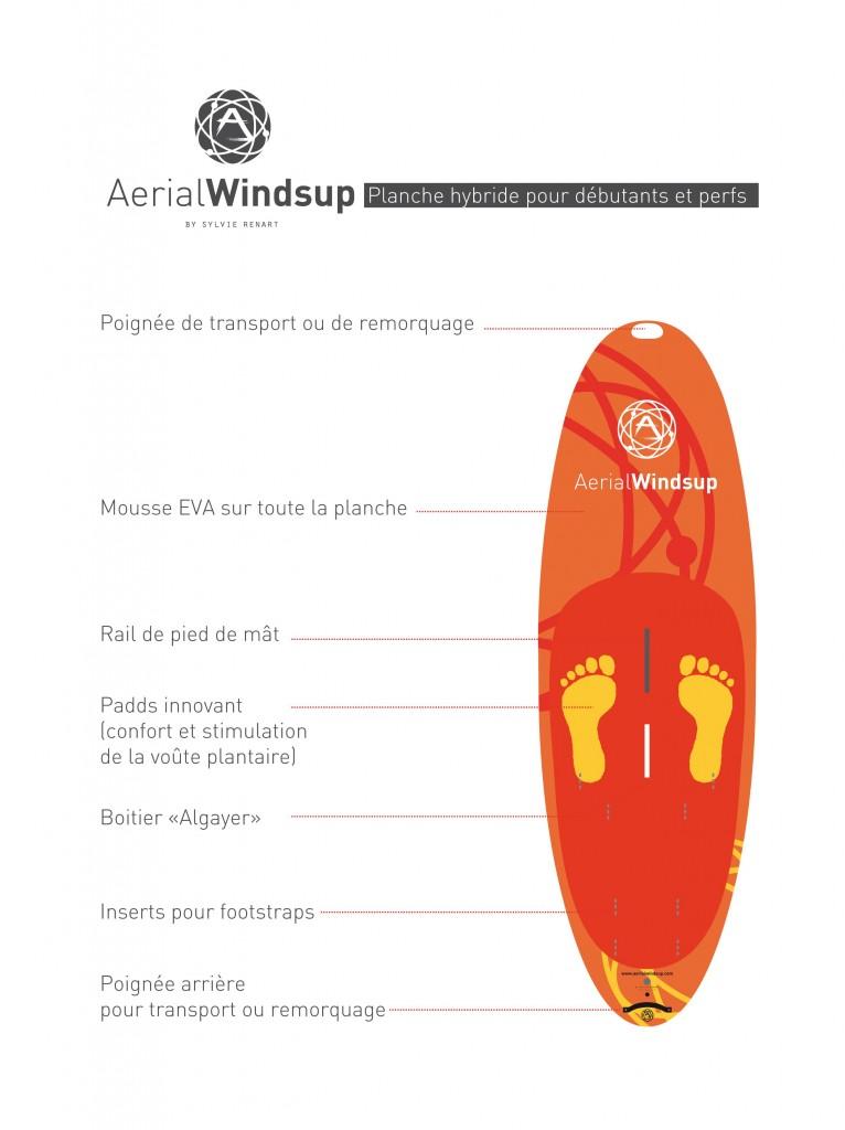Détails de la AERIAL WINDSUP